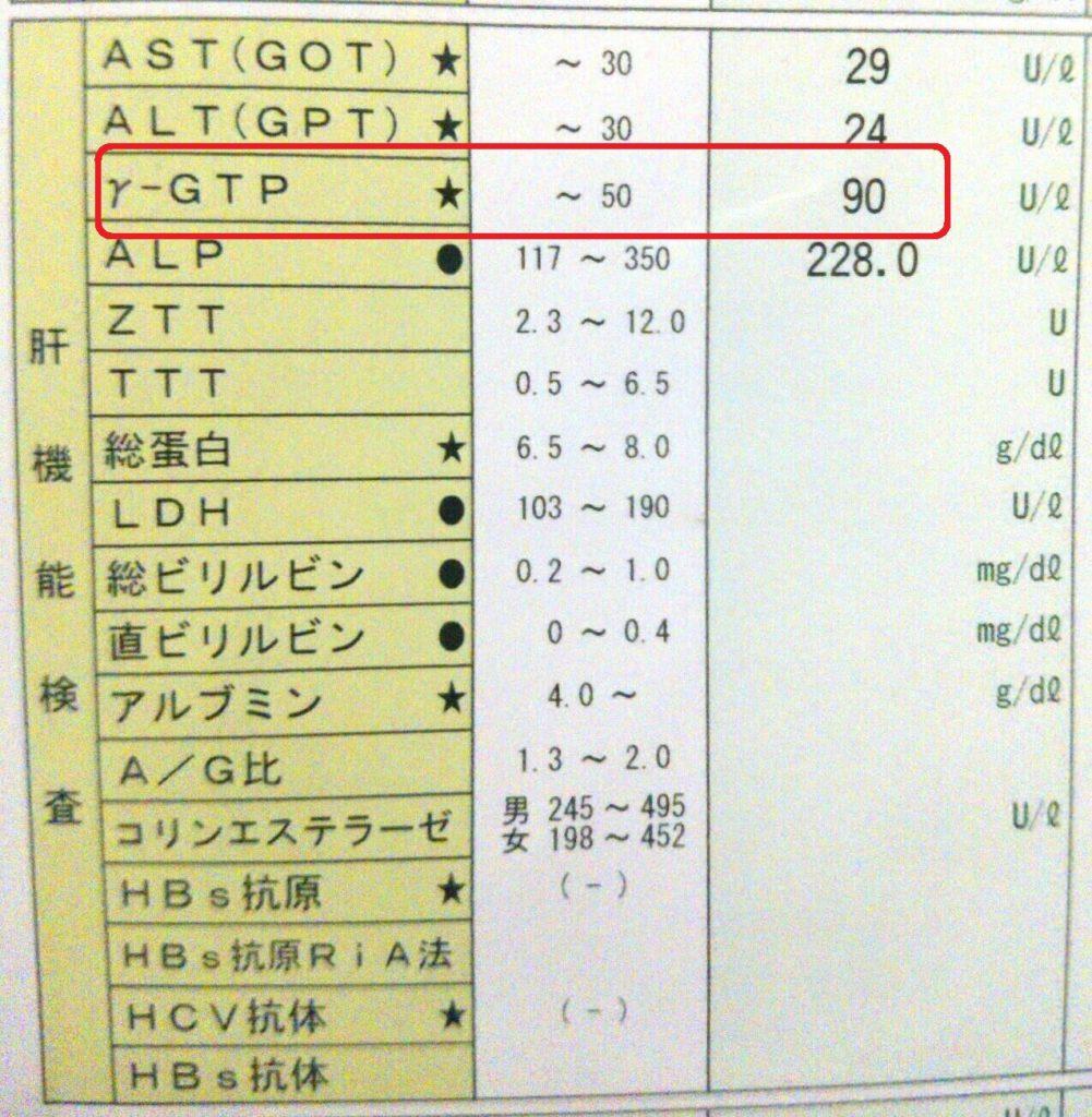 高い γ gtp